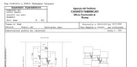 Elaborato planimetrico catastale: cos'è, a chi serve e come  si richiede