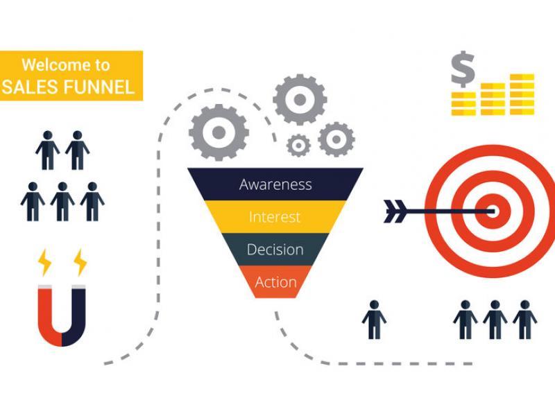 Funnel marketing: cos'è e perché è importante per il tuo business online (e anche offline)