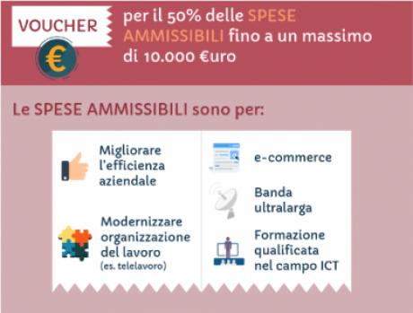 cns-voucher-per-la-digitalizzazione.html